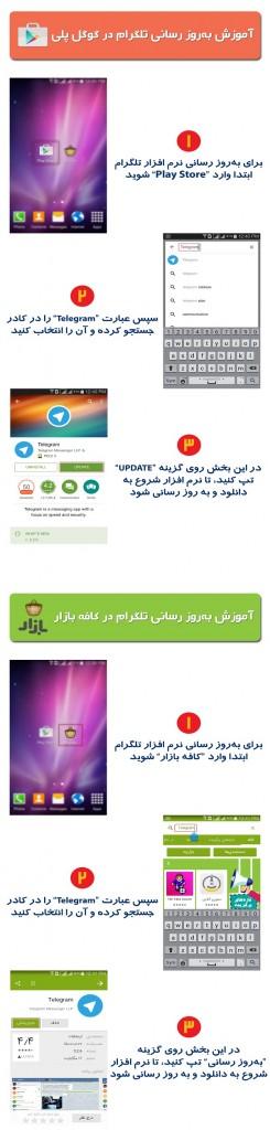 عضویت در کانال رسمی تلگرام دکتر محمود سریع القلم
